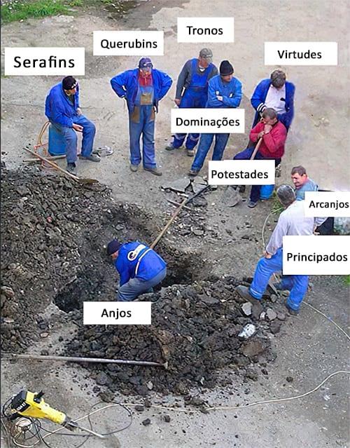 Organograma dos anjos (meme)