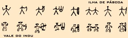 Inscrições da Ilha de Páscoa x Vale do Indu